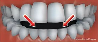 reliable orthodontic solutions